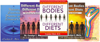 Body type test and diet books